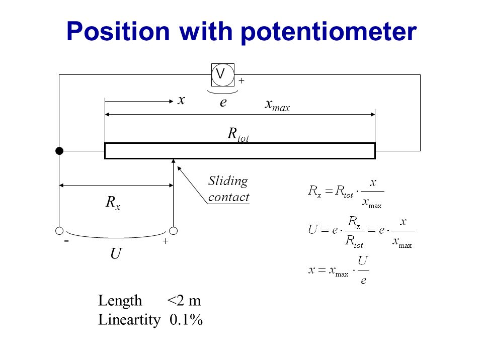 Position with potentiometer