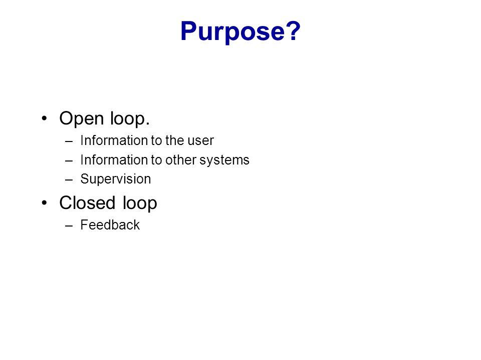 Purpose Open loop. Closed loop Information to the user