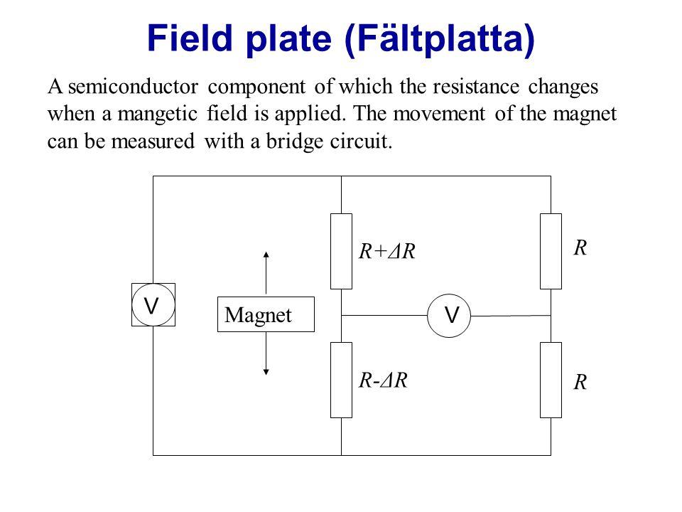 Field plate (Fältplatta)