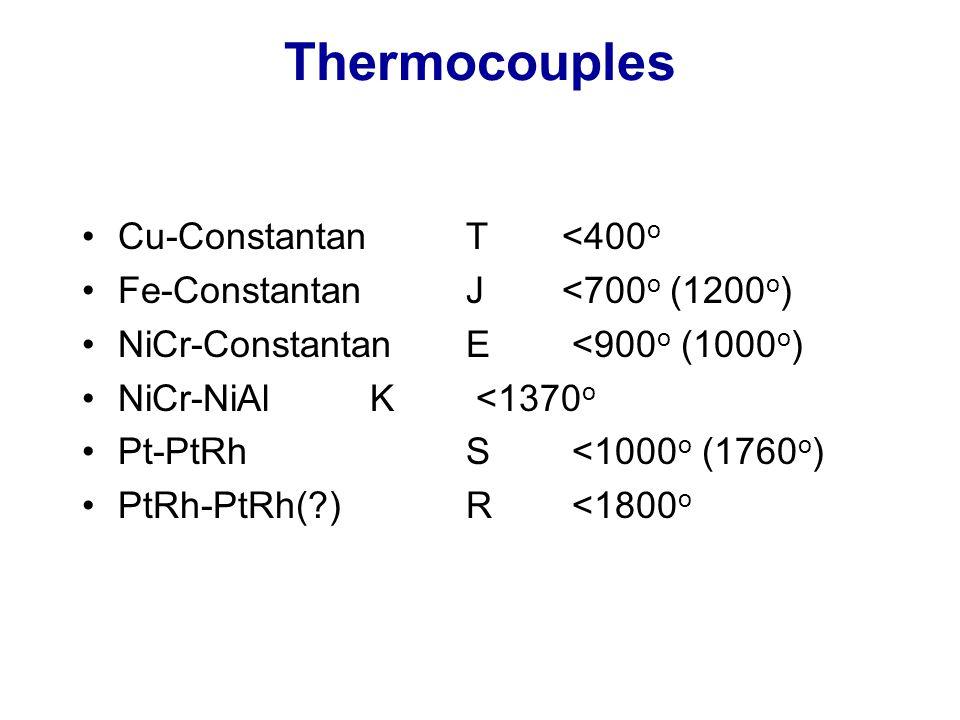 Thermocouples Cu-Constantan T <400o