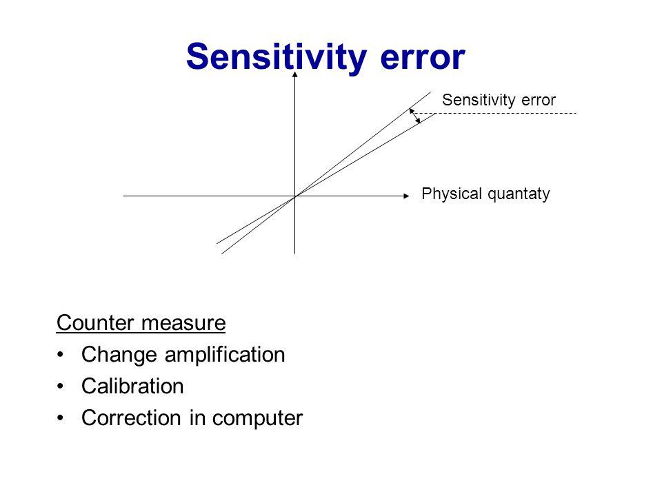 Sensitivity error Counter measure Change amplification Calibration