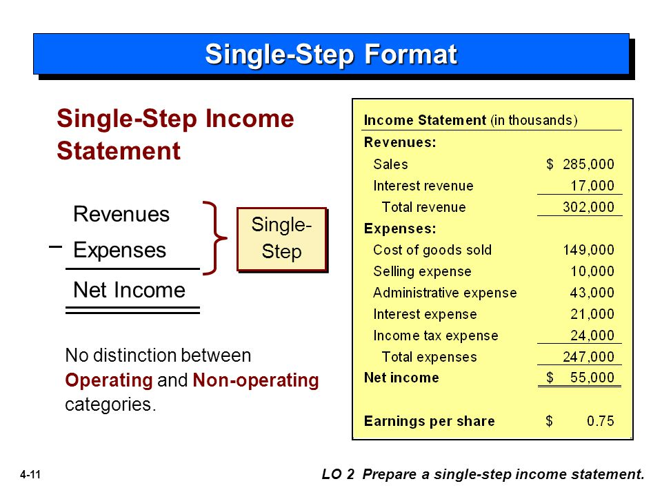 Single-Step Format Single-Step Income Statement Revenues Expenses