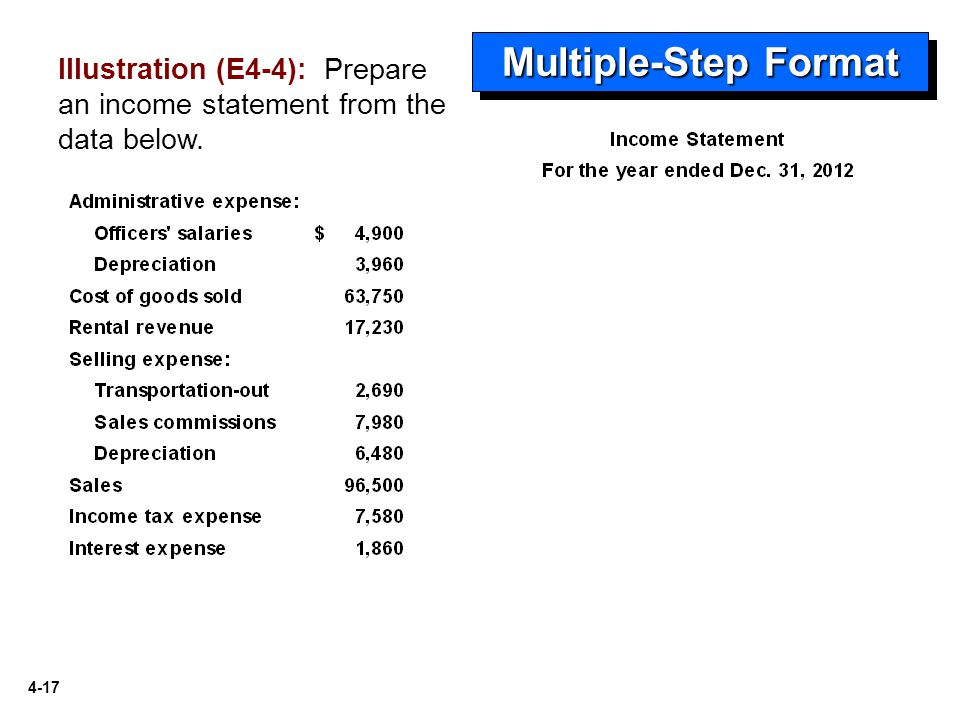 Multiple-Step Format Illustration (E4-4): Prepare an income statement from the data below.