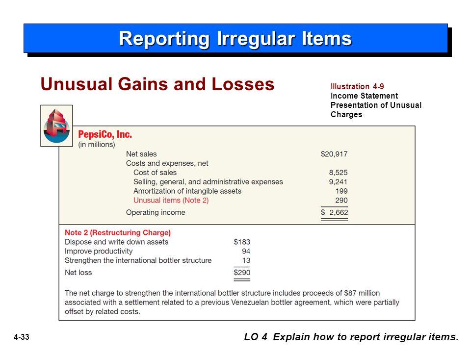 Reporting Irregular Items