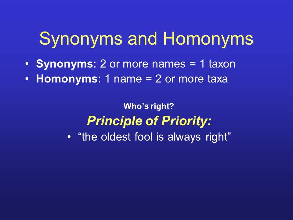 Principle of Priority:
