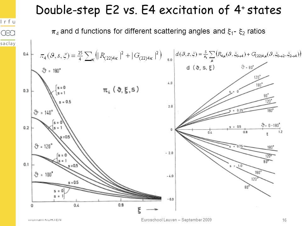 Double-step E2 vs. E4 excitation of 4+ states