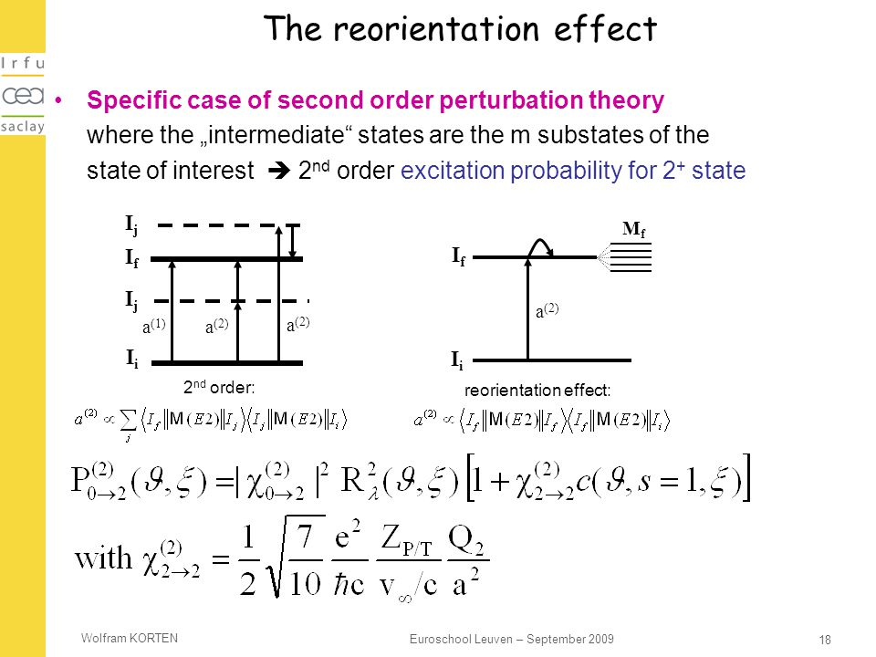 The reorientation effect