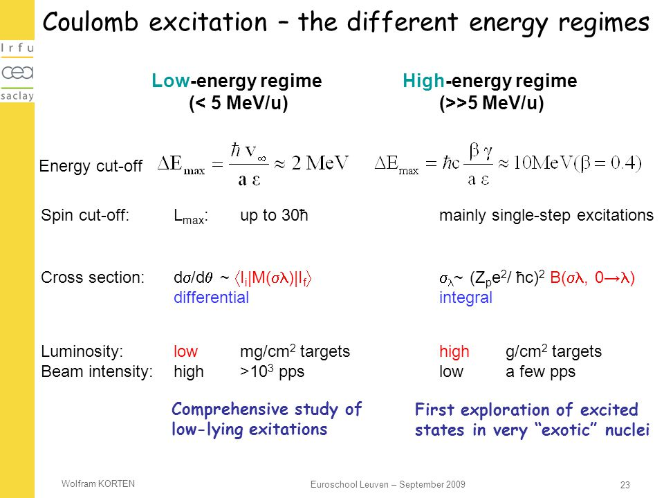 Coulomb excitation – the different energy regimes