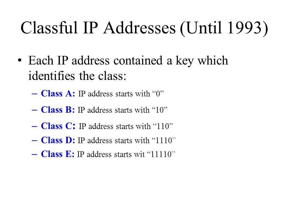 Classful IP Addresses (Until 1993)
