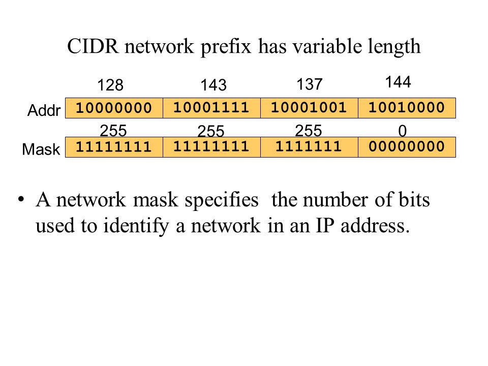 CIDR network prefix has variable length