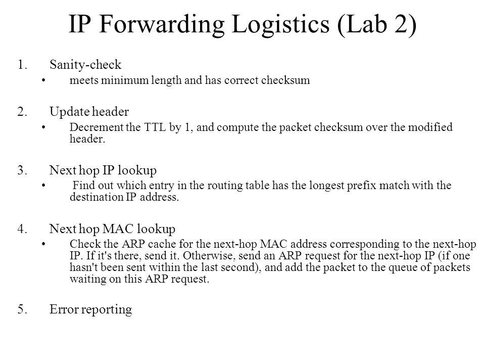 IP Forwarding Logistics (Lab 2)