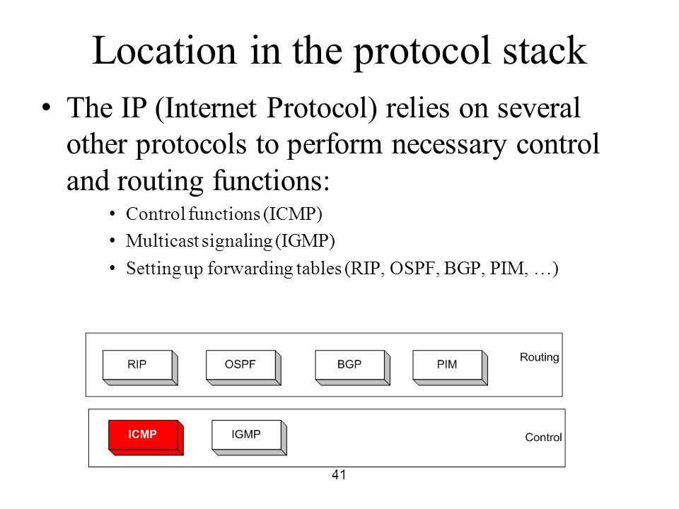 Location in the protocol stack