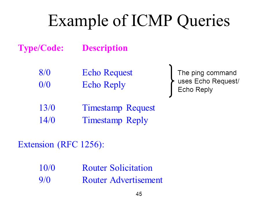 Example of ICMP Queries