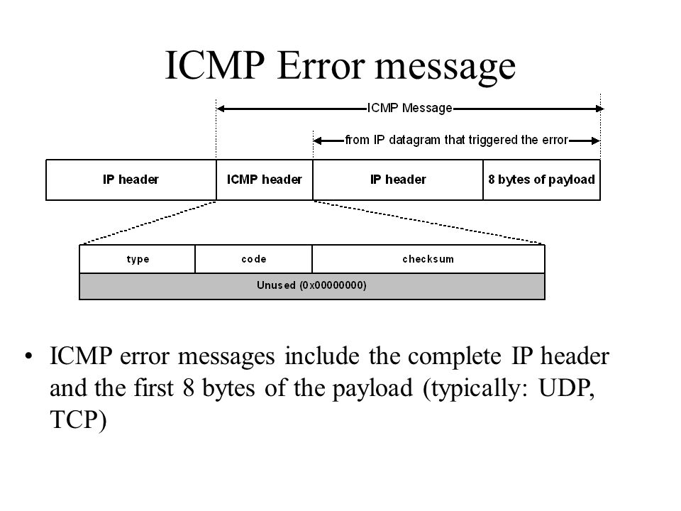 ICMP Error message ICMP error messages include the complete IP header and the first 8 bytes of the payload (typically: UDP, TCP)