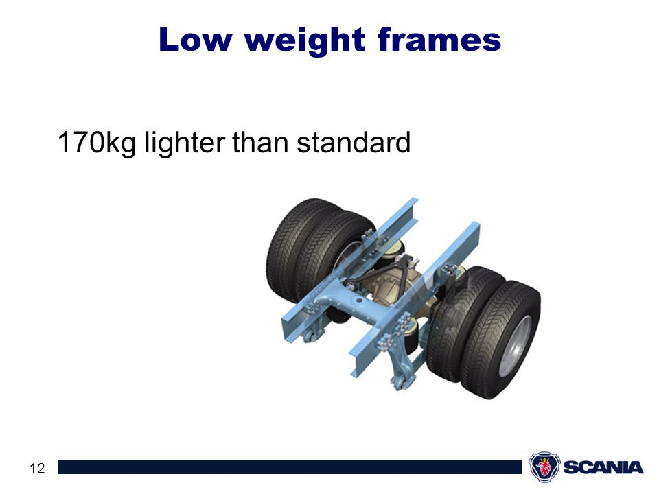 Low weight frames 170kg lighter than standard
