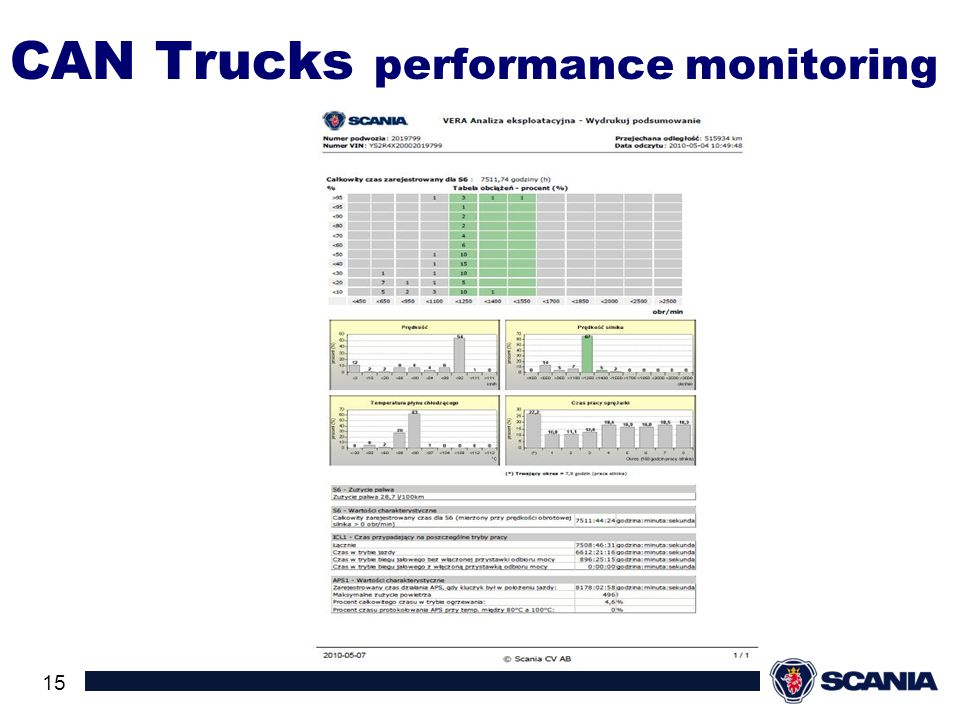 CAN Trucks performance monitoring