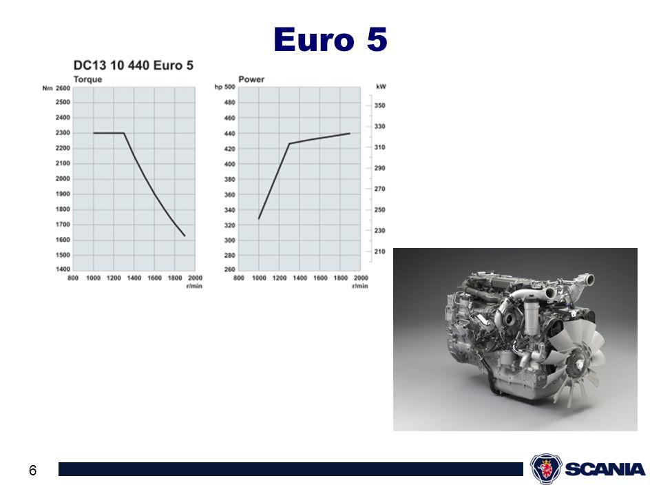 Euro 5