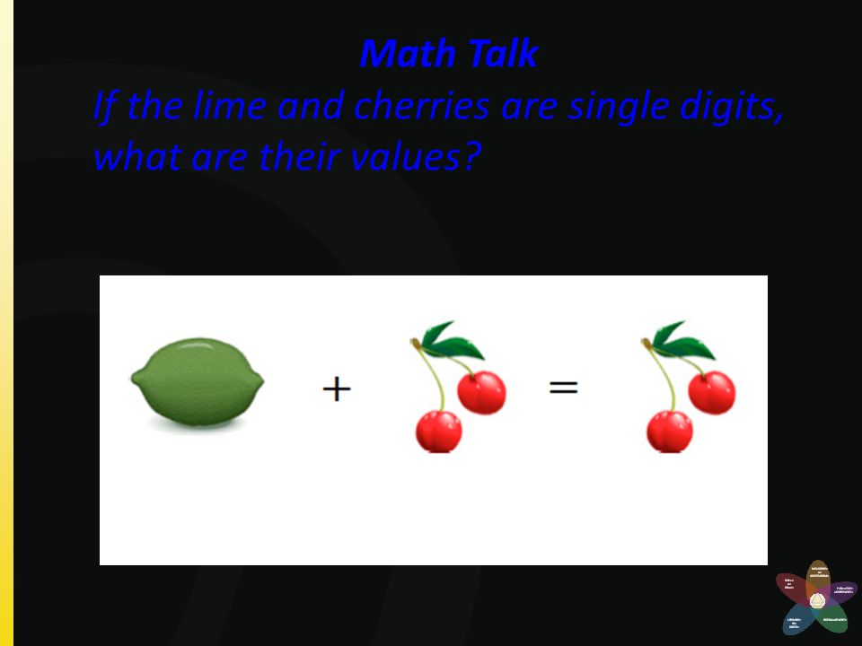 Math Talk If the lime and cherries are single digits, what are their values