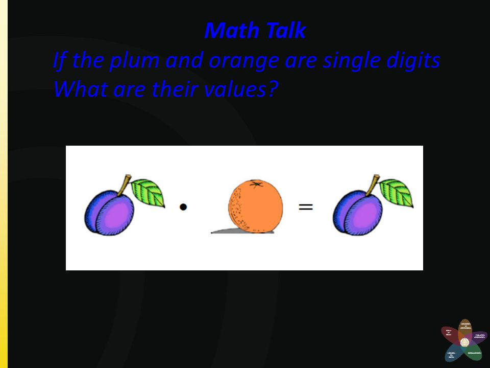 Math Talk If the plum and orange are single digits What are their values