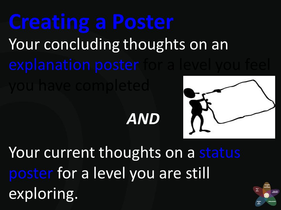 Creating a Poster Your concluding thoughts on an explanation poster for a level you feel you have completed.