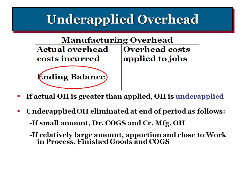 Underapplied Overhead