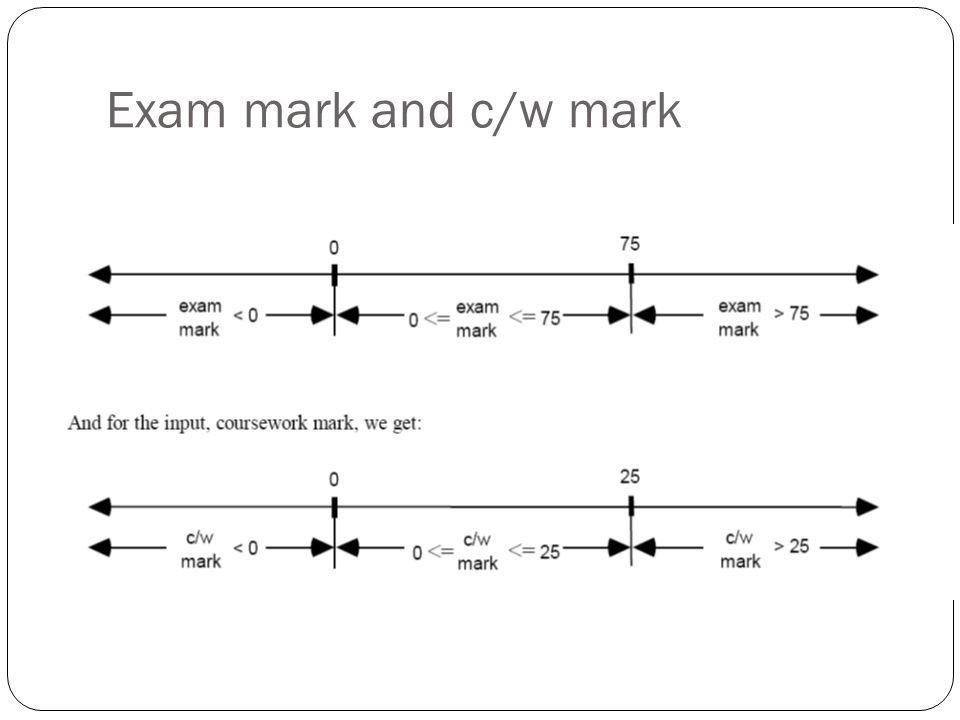 Exam mark and c/w mark