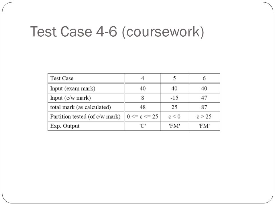 Test Case 4-6 (coursework)