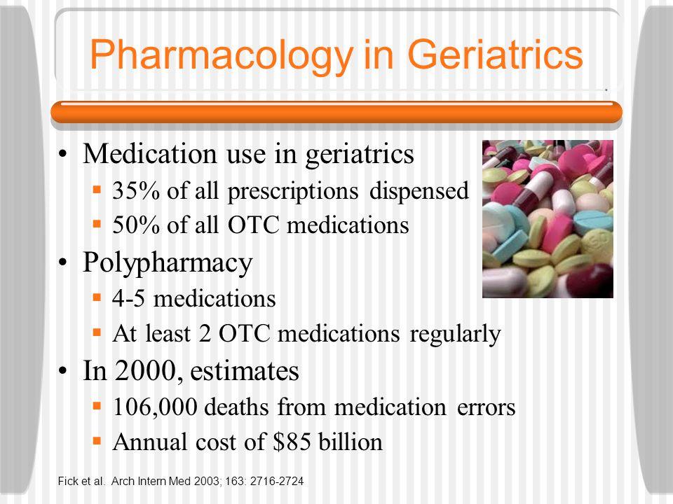 Pharmacology in Geriatrics