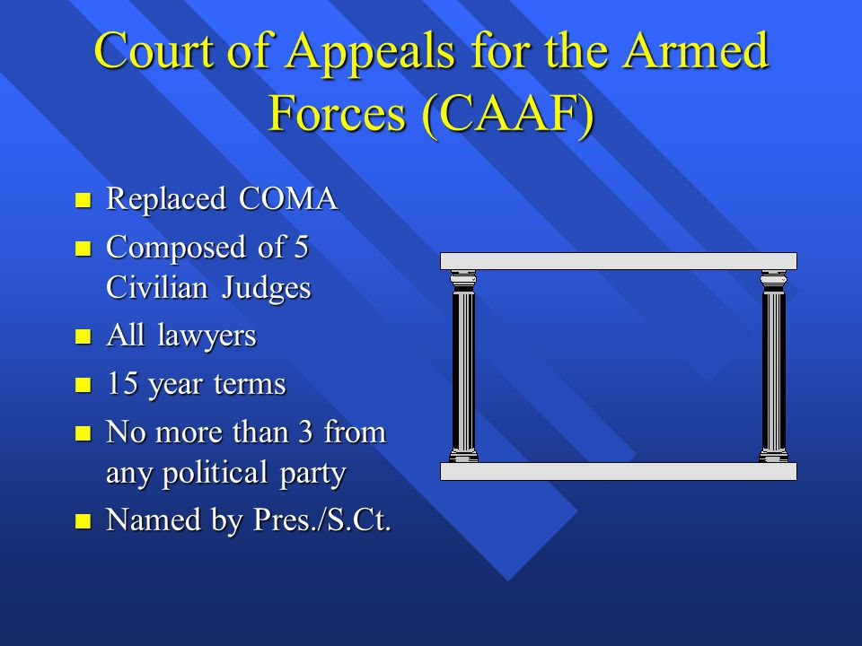 Court of Appeals for the Armed Forces (CAAF)