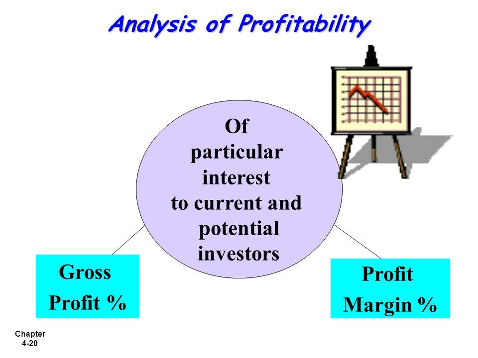 Analysis of Profitability