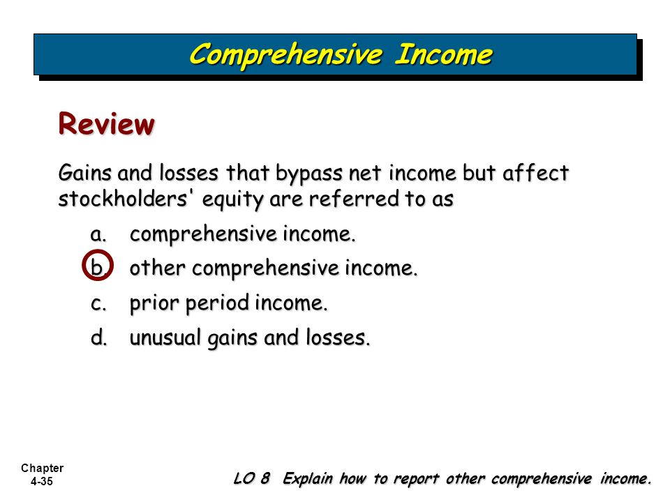 Review Comprehensive Income