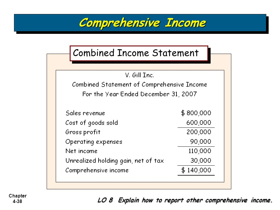 Comprehensive Income Combined Income Statement