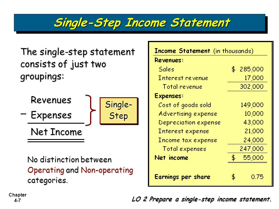 Chapter 4 Income Statement. - ppt download