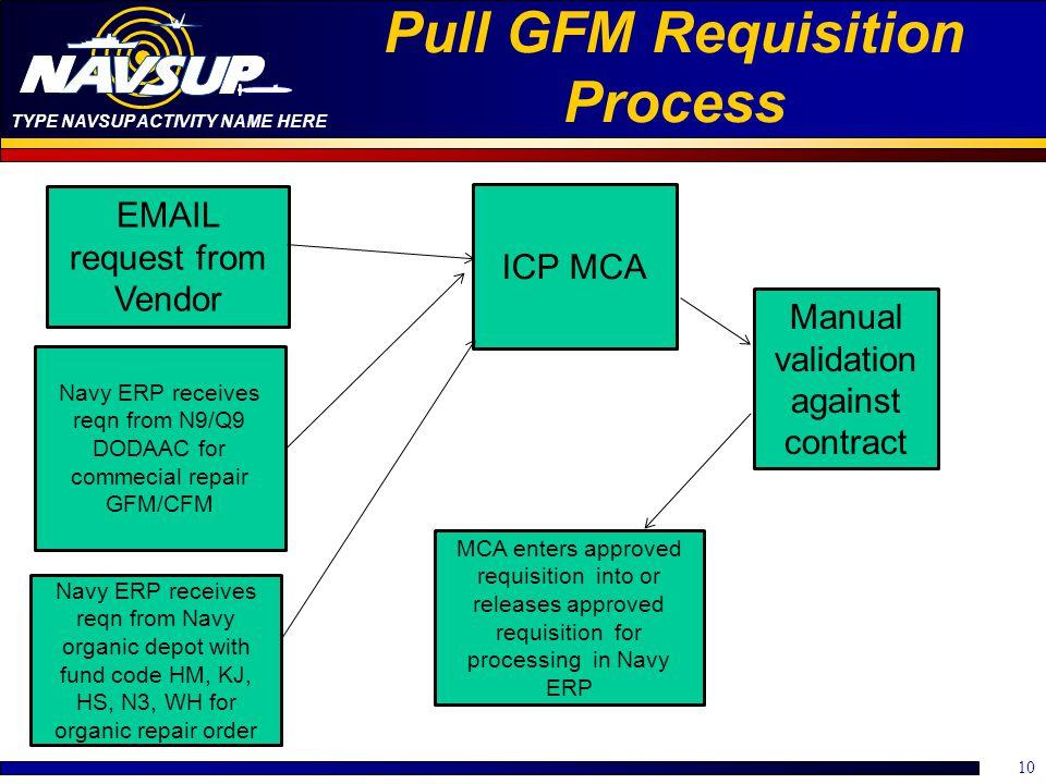 Pull GFM Requisition Process