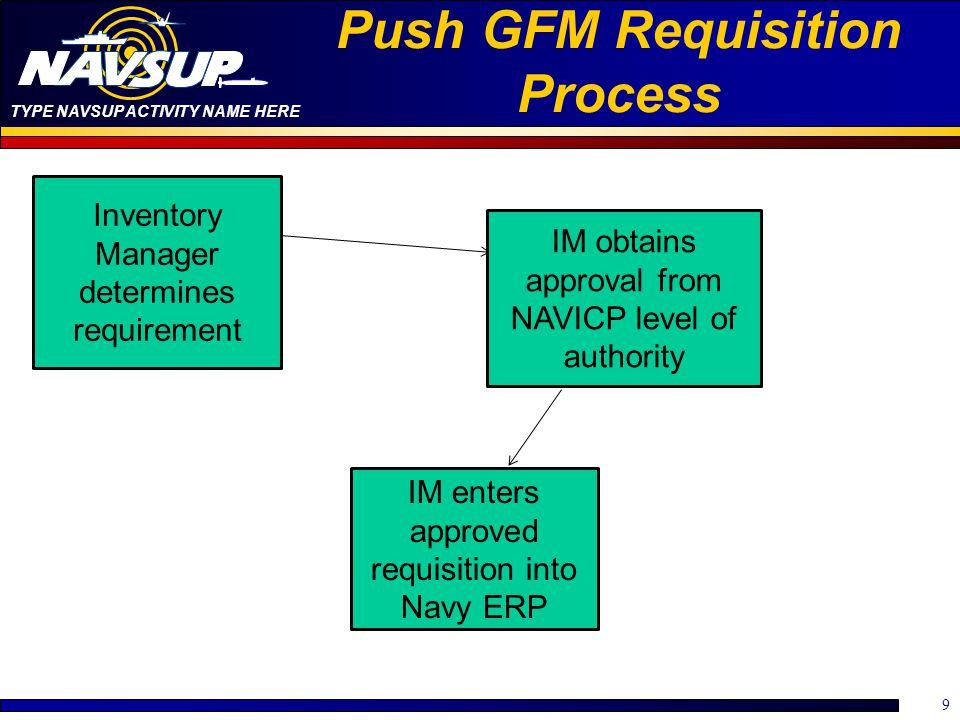 Push GFM Requisition Process