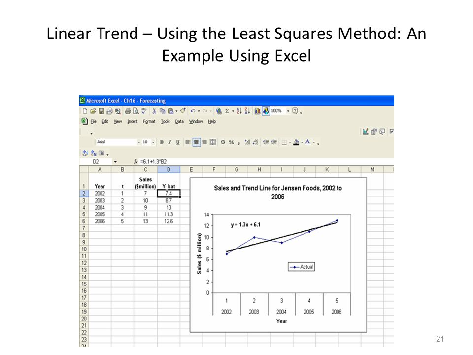 Linear Trend – Using the Least Squares Method: An Example Using Excel