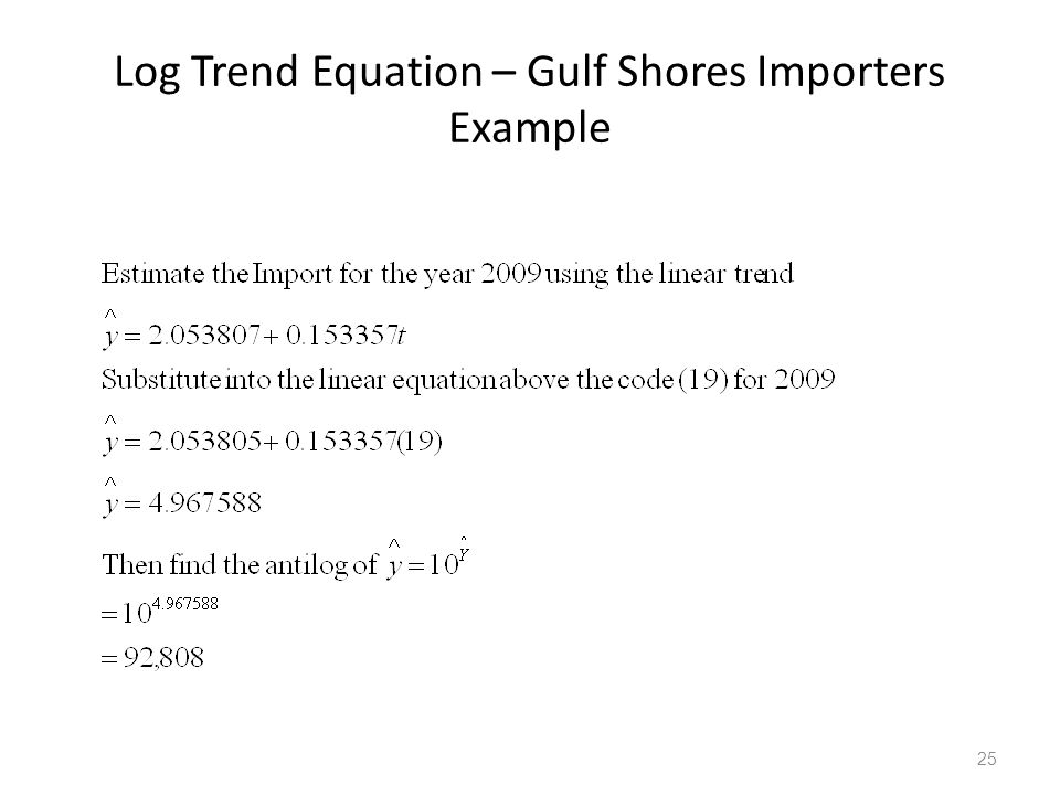 Log Trend Equation – Gulf Shores Importers Example