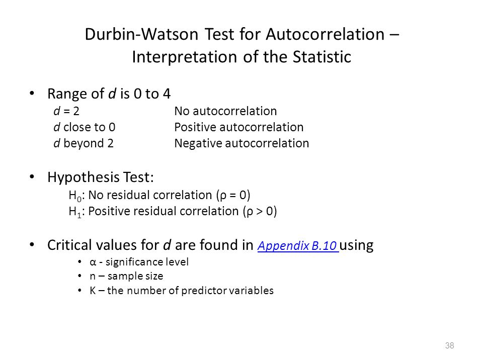 Durbin-Watson Test for Autocorrelation – Interpretation of the Statistic