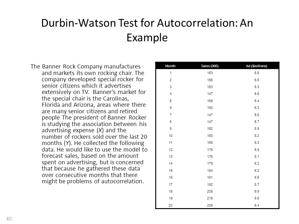 Durbin-Watson Test for Autocorrelation: An Example
