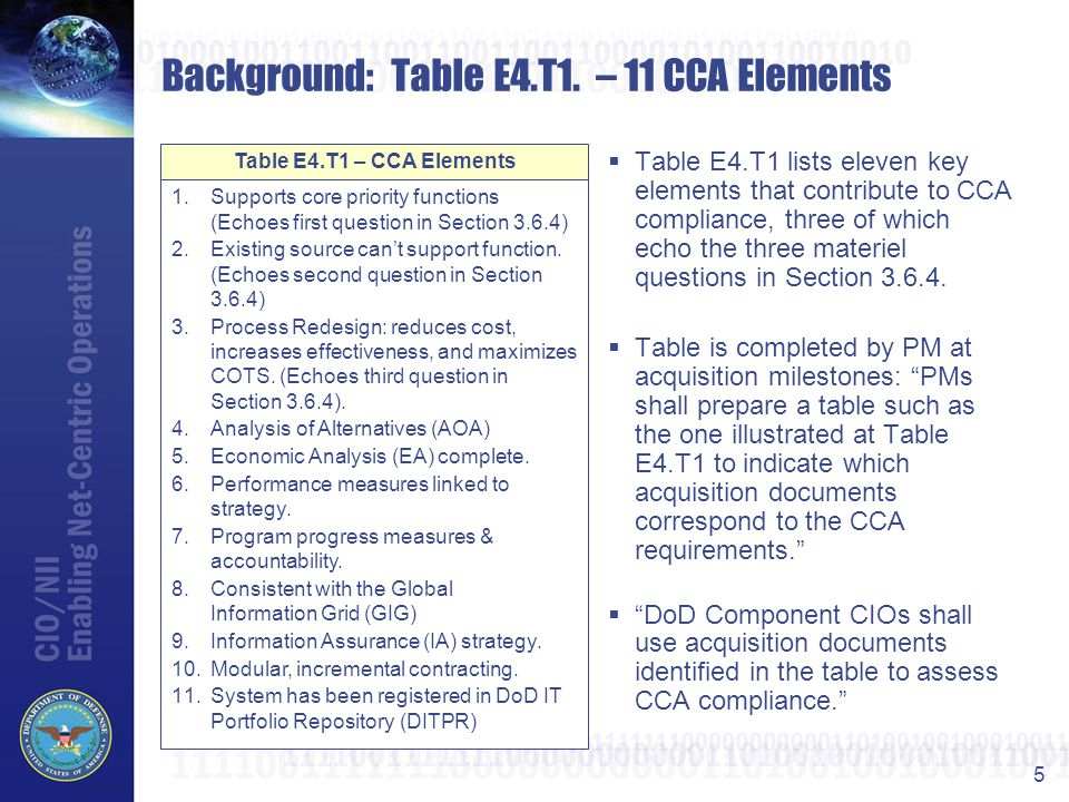 Background: Table E4.T1. – 11 CCA Elements