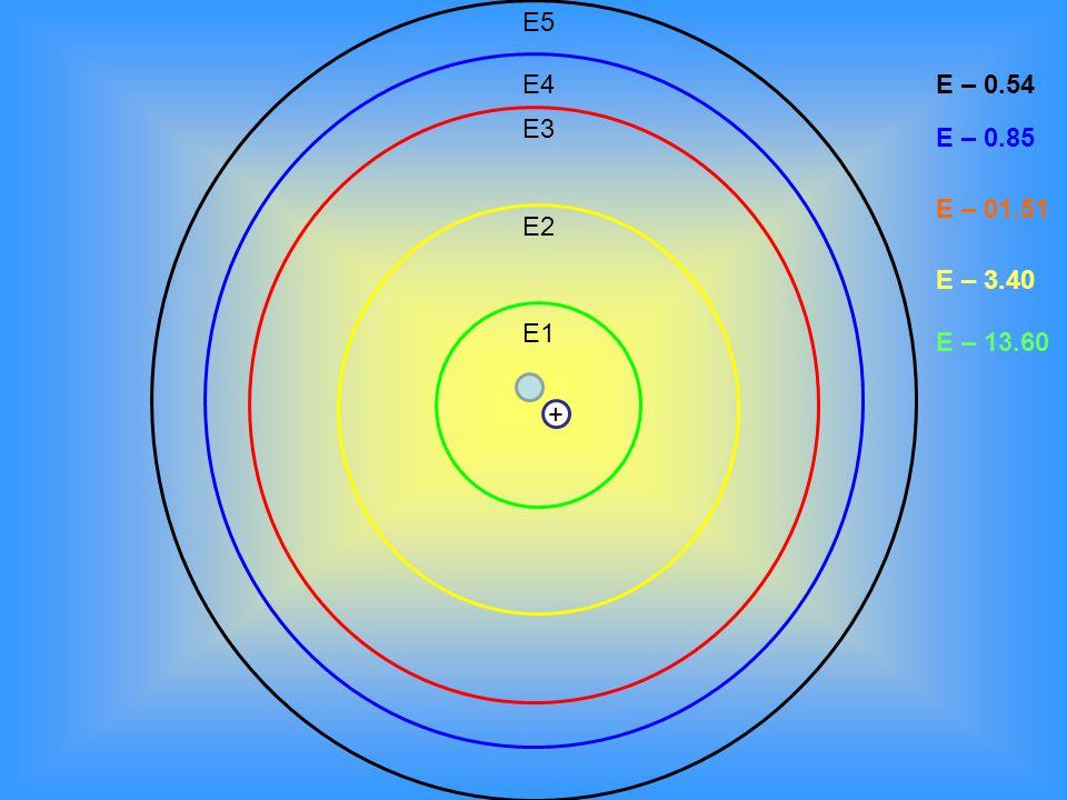 E5 E4 E – 0.54 E3 E – 0.85 E – 01.51 E2 E – 3.40 E1 E – 13.60 +