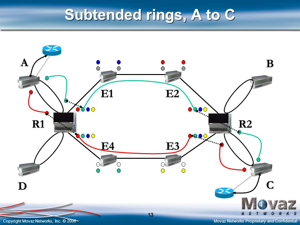 Subtended rings, A to C A B E1 E2 R1 R2 E4 E3 D C