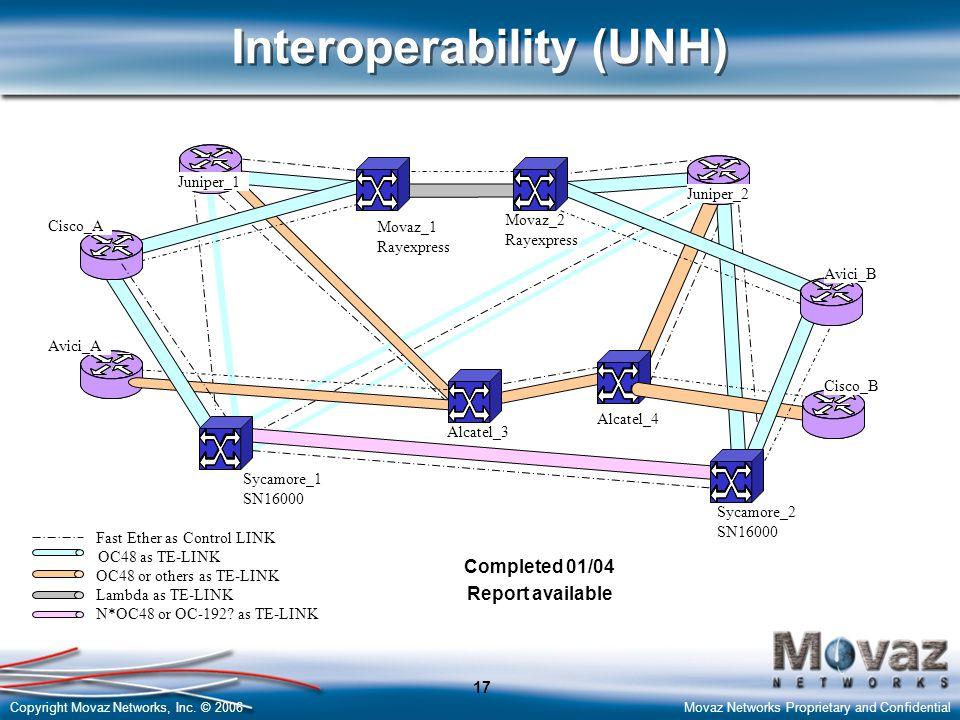 Interoperability (UNH)