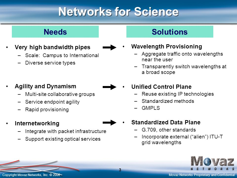Networks for Science Needs Solutions Very high bandwidth pipes