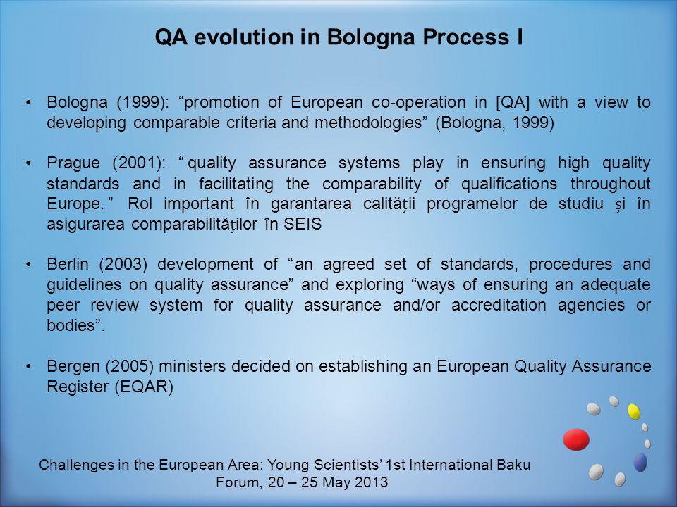 QA evolution in Bologna Process I