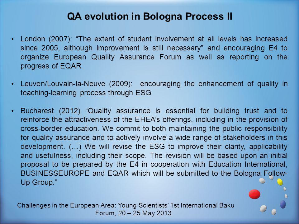 QA evolution in Bologna Process II
