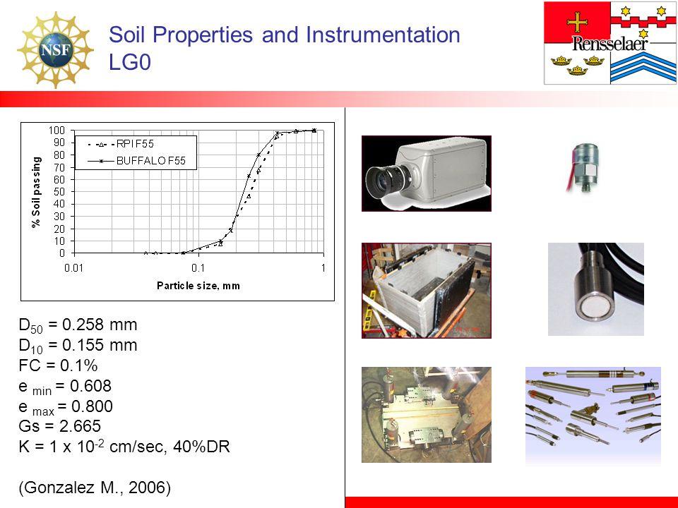 Soil Properties and Instrumentation LG0