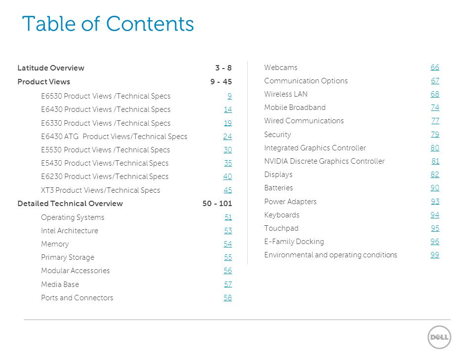 Table of Contents Latitude Overview 3 - 8 Product Views 9 - 45