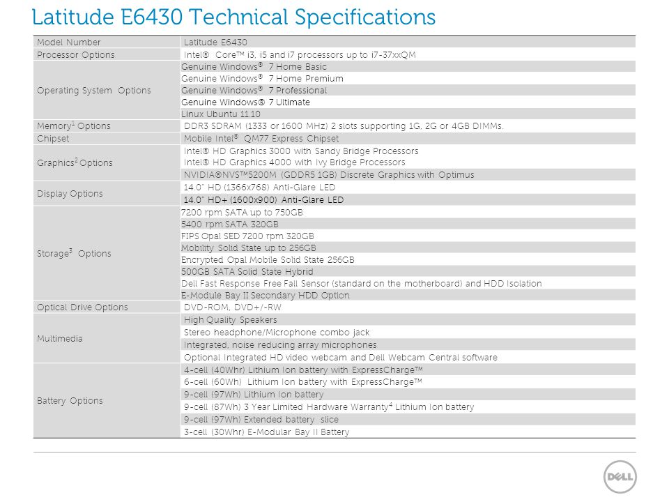 Latitude E6430 Technical Specifications