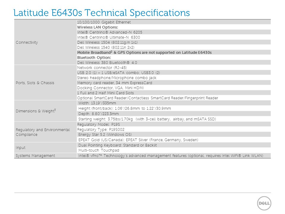 Latitude E6430s Technical Specifications